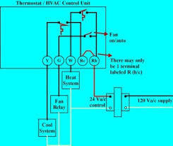 wiring diagram for a thermostat wiring diagram and schematic design 2 wire thermostat wiring diagram heat only