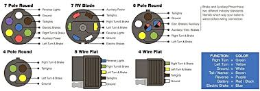 4 wire to 7 trailer wiring wiring diagram options