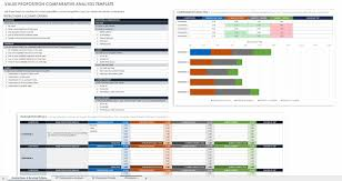 Competitive Analysis Matrix Template Free Competitive Analysis Templates Smartsheet