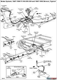 1992 ford f 150 fuse box diagram wiring diagram rh cleanprosperity co brake line diagrams 1998