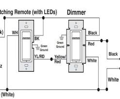 leviton toggle switch wiring best leviton presents to install a leviton toggle switch wiring practical leviton 1755 w switch wiring diagram wiring diagram services u2022 rh