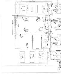 basics of house wiring the wiring diagram readingrat net House Wiring Diagram Pdf electrical house wiring basics pdf wirdig, house wiring house wiring diagram pdf