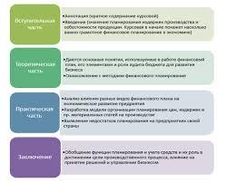 Финансовое планирование на предприятиях Курсовая работа на заказ  план курсовой работы по финансовому планированию