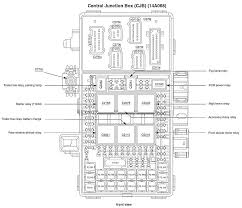fuse box diagram for 2005 lincoln navigator fuse wiring diagrams 2003 lincoln navigator owners manual at 2003 Lincoln Navigator Fuse Box Location