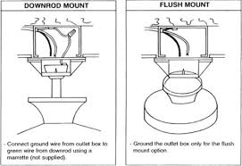 cool flush mount ceiling fans. Installation Instructions Downrod Mount Flush Ceiling Fan Cool Fans O