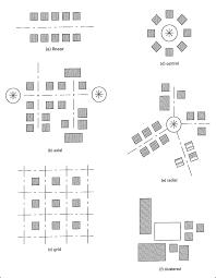 Spatial Organizational Pattern Gorgeous 48 Fundamental Organization Concepts Linear Axial Grid Central