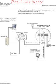 level transmitter wiring diagram wiring library page 73 of 5900 rosemount 5900s radar level gauge user manual rosemount tank radar ab