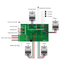 wiring build3dparts wiring diagram ramps wiring