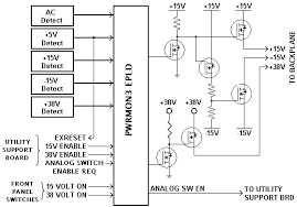 esi ccd controller electronics manual board designs the 16v and 38v supplies are used to supply the dacs on the sdsu analog board that supply bias voltages and clock waveforms to the ccd