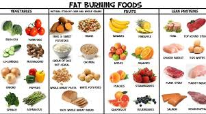 t to lose weight fast