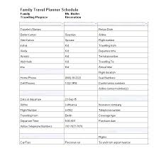 what is a travel itinerary trip template