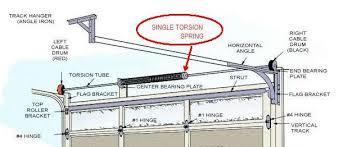 torsion spring garage door opener. garage door tension spring in opener for remote torsion home ideas