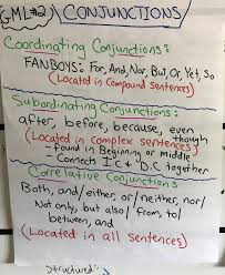 Complex Sentence Anchor Chart Srucarlson5 Licensed For Non Commercial Use Only Grammar