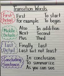 sentences for essays Tes