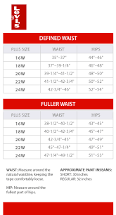 Levis Defined Waist And Fuller Waist Plus Size Charts Via