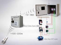 glong pumps motor wiring diagram wiring diagram inside forbix semicon ⋆ wireless automatic remote motor control systems glong pumps motor wiring diagram