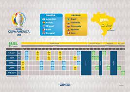 Conmebol divulga tabela da Copa América | copa américa