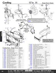 2003 land rover lander wiring diagram images land rover 2000 land rover discovery engine diagram furthermore 2003