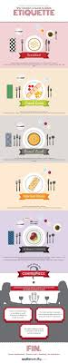 fine dining proper table service. 10 guides for proper dining etiquette fine table service