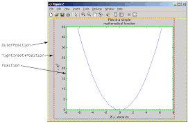 matlab axis font size automatic axes resize axes properties graphics