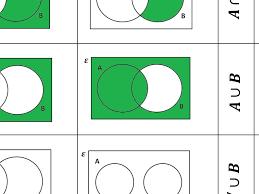 Shade Venn Diagram Venn Diagram Sort