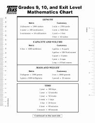 Taks Test Math Chart 9th Grade Math Chart Math Formula Charts 9th Grade