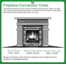 gas log installation cost. Modren Gas Fireplace Conversion Cost Graphic Inside Gas Log Installation Cost N