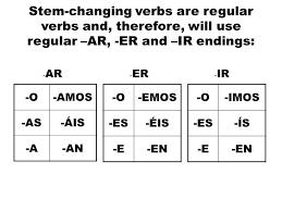 Er Chart Spanish