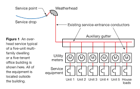 maximum number of disconnects solarpro magazine Auxially Gutter Wiring Diagram figure 1 overhead service schematic