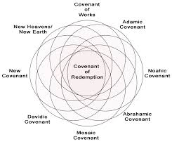 Federalists And Anti Federalists Venn Diagram Federalism Venn Diagram Worksheet Laste Foreversammi Org