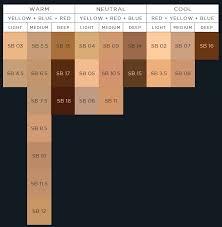 illamasqua skin base foundation shade chart
