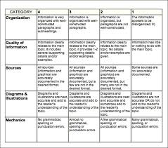 Assignment Rubric The Human Bodys Systems