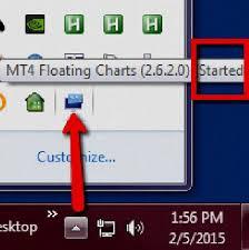 Fxcm Mt4 Floating Charts Mt4 Floating Charts