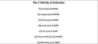 seven metals of antiquity
