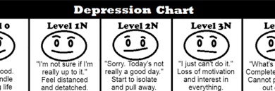 Depression Chart Depression Chart To Help Others Understand Depression The