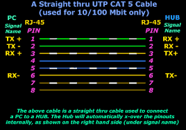 cat5 db9 wiring color change your idea wiring diagram design • straight thru utp cables rh firewall cx cat6 wiring cat6 wiring