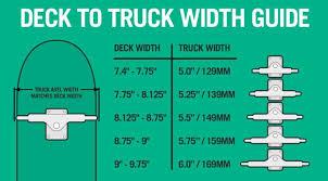 Memorable Thunder Skateboard Truck Size Chart Longboard
