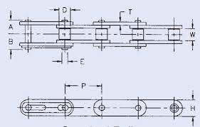 Roller Chain Strength Chart C2080h