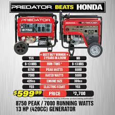 predator 8750 generator wiring diagram predator diy wiring diagrams 8750 peak 7000 running watts 13 hp 420cc generator carb description predator generator wiring diagram