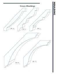 Crown Molding Size Chart Measuring For Crown Molding Biosaludable Co