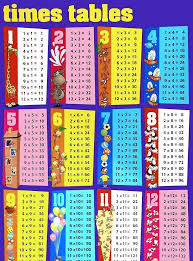 New Times Table Charts 2017 Activity Shelter