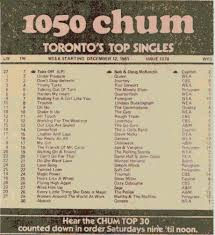1050 Chum Chart For The Week Of Dec 12 1981 Bob And