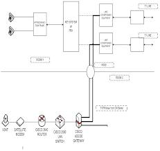 stanley garage door opener obstruction sensor bypass fluidelectric