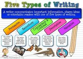 tips for writing an effective essay writer typer writing essays time4writing