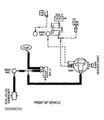 solved i have a 02 sport trac and i have a vacuum line fixya i have a 02 sport trac and i have a vacuum line 7865556 gif this is the engine vacuum diagram