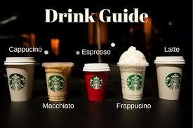 starbucks hot drinks names.  Drinks Graphic  The State Press For Starbucks Hot Drinks Names