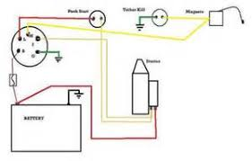 electric lawn mower wiring diagram images diagram besides wiring lawn mower switch wiring diagram eck