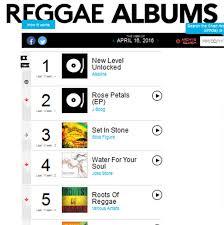 Alkaline Tops Billboard Reggae Album Chart Kubilive