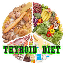 Thyroid Disease Diet Chart Weight Loss Diet Chart For Thyroid Patient Www