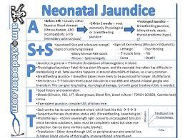Nice Neonatal Jaundice Charts Dr Abdulaziz Alsoumali Intern Alyamamh Hospital Pediatric